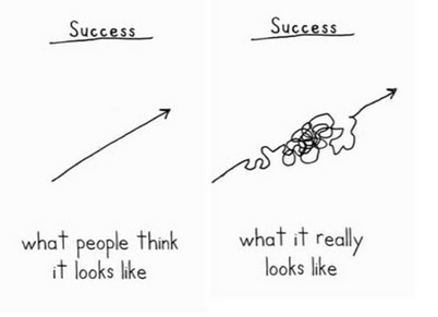 the-truth-about-success