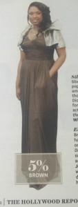 Oscar Fashion Flashback: Jennifer Hudson in 2007